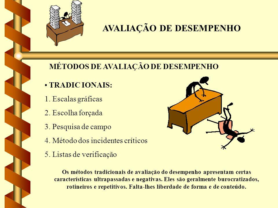 AVALIAÇÃO DE DESEMPENHO MÉTODOS DE AVALIAÇÃO DE DESEMPENHO TRADIC IONAIS: 1. Escalas gráficas 2. Escolha forçada 3. Pesquisa de campo 4. Método dos in