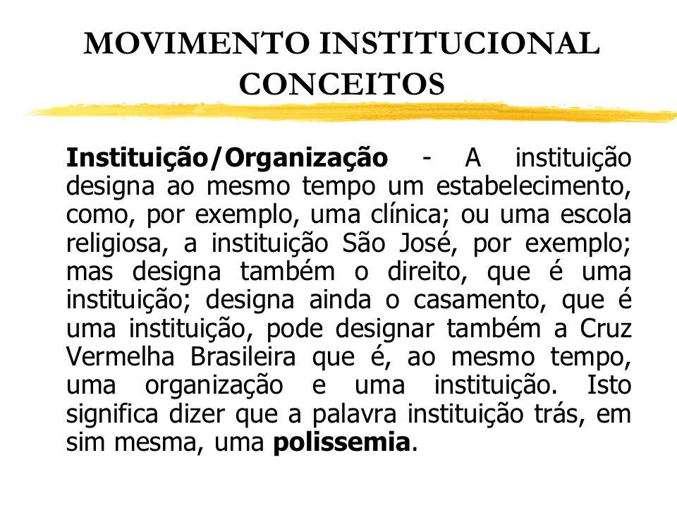 MOVIMENTO INSTITUCIONAL CONCEITOS Instituição/Organização - A instituição designa ao mesmo tempo um estabelecimento, como, por exemplo, uma clínica; o