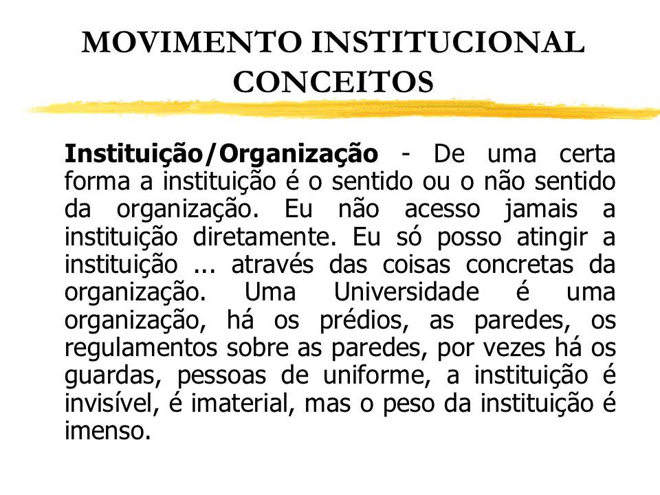 MOVIMENTO INSTITUCIONAL CONCEITOS Instituição/Organização - De uma certa forma a instituição é o sentido ou o não sentido da organização. Eu não acess