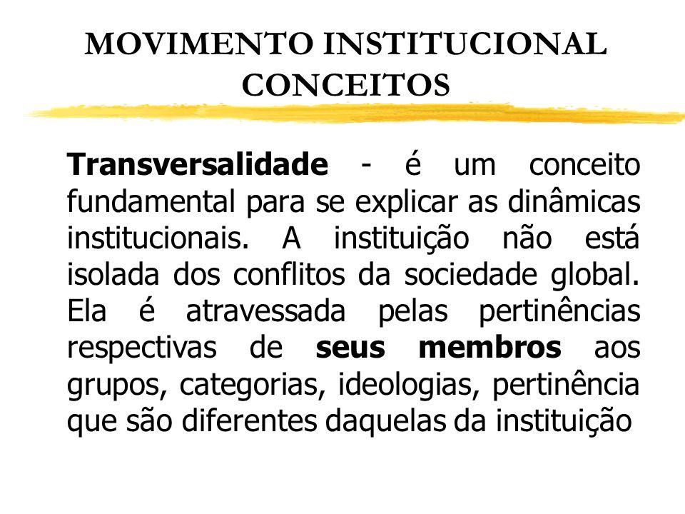 MOVIMENTO INSTITUCIONAL CONCEITOS Transversalidade - é um conceito fundamental para se explicar as dinâmicas institucionais. A instituição não está is