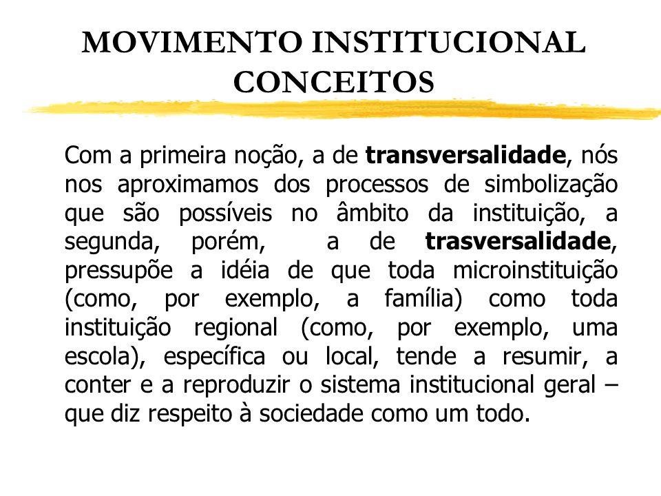 MOVIMENTO INSTITUCIONAL CONCEITOS Com a primeira noção, a de transversalidade, nós nos aproximamos dos processos de simbolização que são possíveis no
