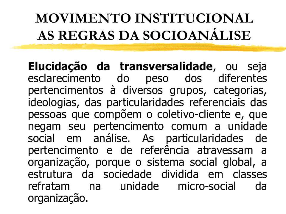 MOVIMENTO INSTITUCIONAL AS REGRAS DA SOCIOANÁLISE Elucidação da transversalidade, ou seja esclarecimento do peso dos diferentes pertencimentos à diver