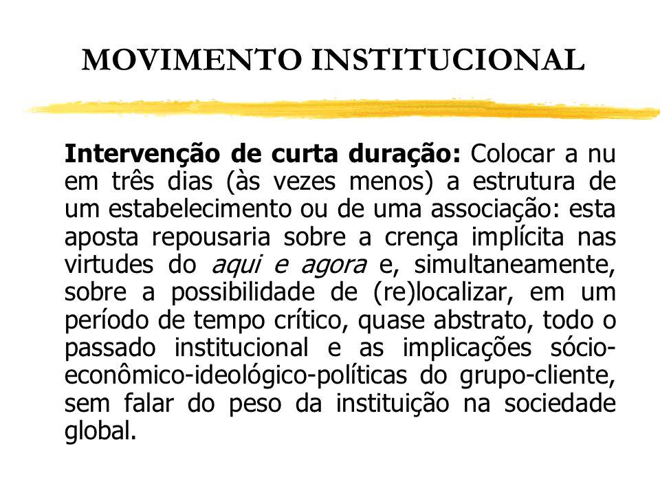 MOVIMENTO INSTITUCIONAL Intervenção de curta duração: Colocar a nu em três dias (às vezes menos) a estrutura de um estabelecimento ou de uma associaçã