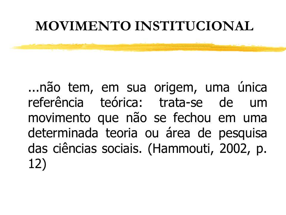 MOVIMENTO INSTITUCIONAL CONCEITOS Instituído x Instituinte DITO NÃO DITO HISTÓRIAHISTÓRIA CRISE