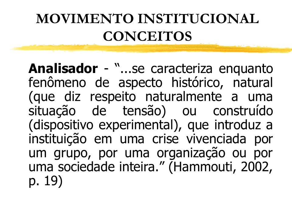 MOVIMENTO INSTITUCIONAL CONCEITOS Com a primeira noção, a de transversalidade, nós nos aproximamos dos processos de simbolização que são possíveis no âmbito da instituição, a segunda, porém, a de trasversalidade, pressupõe a idéia de que toda microinstituição (como, por exemplo, a família) como toda instituição regional (como, por exemplo, uma escola), específica ou local, tende a resumir, a conter e a reproduzir o sistema institucional geral – que diz respeito à sociedade como um todo.