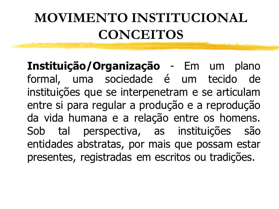 MOVIMENTO INSTITUCIONAL CONCEITOS Instituição/Organização - este caráter abstrato da instituição é problemático pois ela é um objeto virtual, produzida pela análise que a elabora e, ao mesmo tempo, a interpreta.