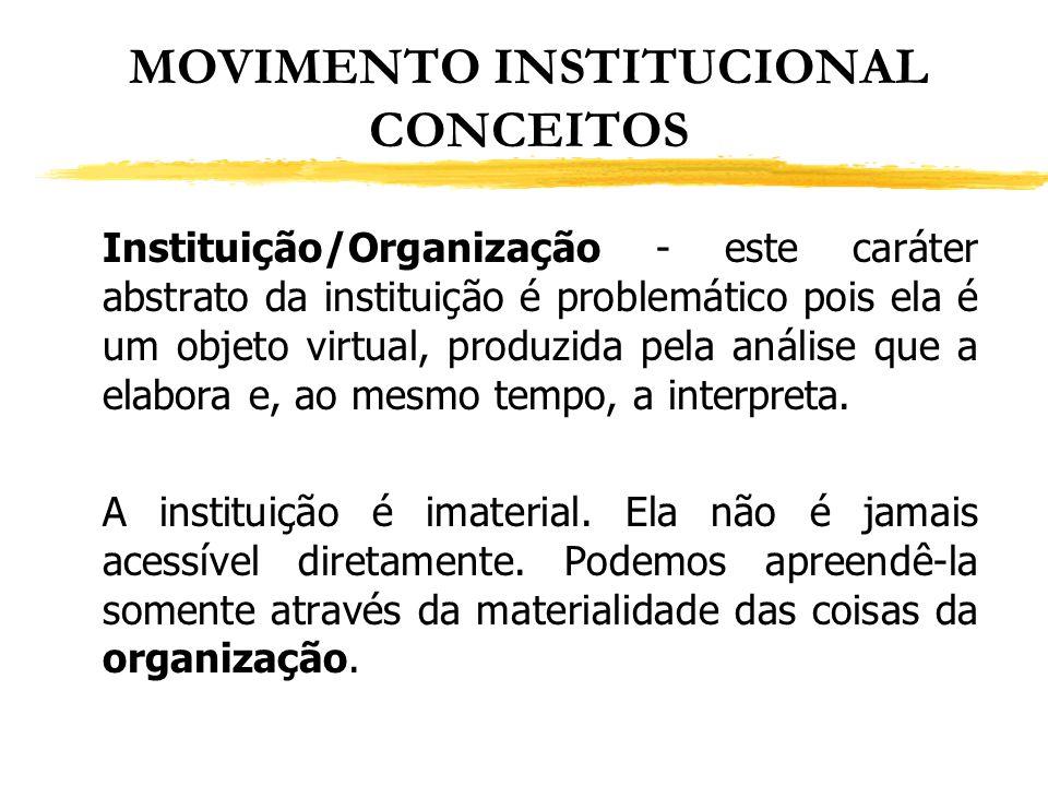 MOVIMENTO INSTITUCIONAL CONCEITOS Instituição/Organização - este caráter abstrato da instituição é problemático pois ela é um objeto virtual, produzid