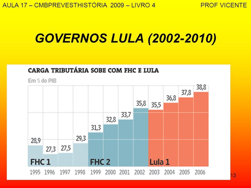 13 GOVERNOS LULA (2002-2010) AULA 17 – CMBPREVESTHISTÓRIA 2009 – LIVRO 4 PROF VICENTE