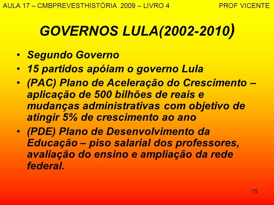 15 GOVERNOS LULA(2002-2010 ) Segundo Governo 15 partidos apóiam o governo Lula (PAC) Plano de Aceleração do Crescimento – aplicação de 500 bilhões de