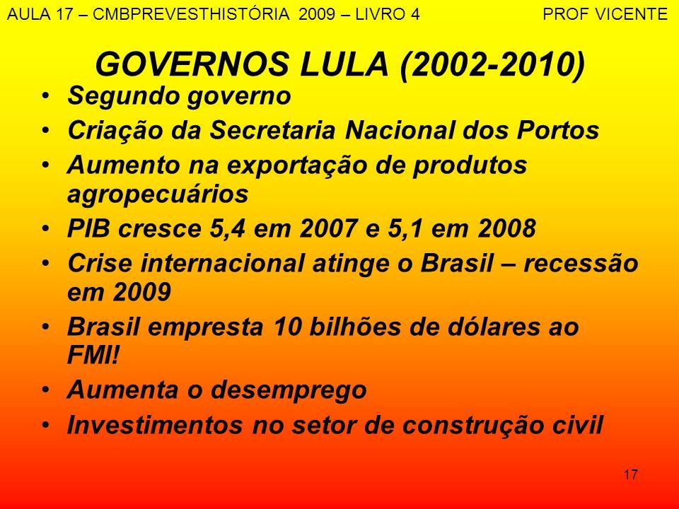 17 GOVERNOS LULA (2002-2010) Segundo governo Criação da Secretaria Nacional dos Portos Aumento na exportação de produtos agropecuários PIB cresce 5,4