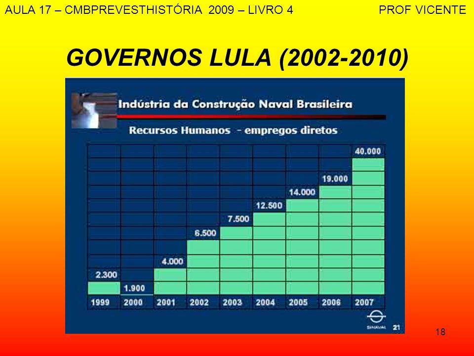 18 GOVERNOS LULA (2002-2010) AULA 17 – CMBPREVESTHISTÓRIA 2009 – LIVRO 4 PROF VICENTE