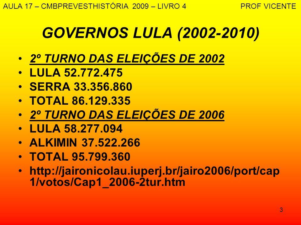 3 GOVERNOS LULA (2002-2010) 2º TURNO DAS ELEIÇÕES DE 2002 LULA 52.772.475 SERRA 33.356.860 TOTAL 86.129.335 2º TURNO DAS ELEIÇÕES DE 2006 LULA 58.277.