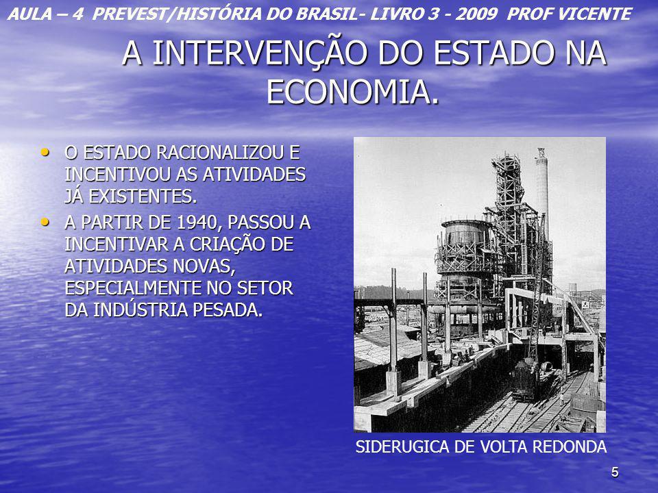 6 INTERVENÇÃO DO ESTADO NA ECONOMIA.