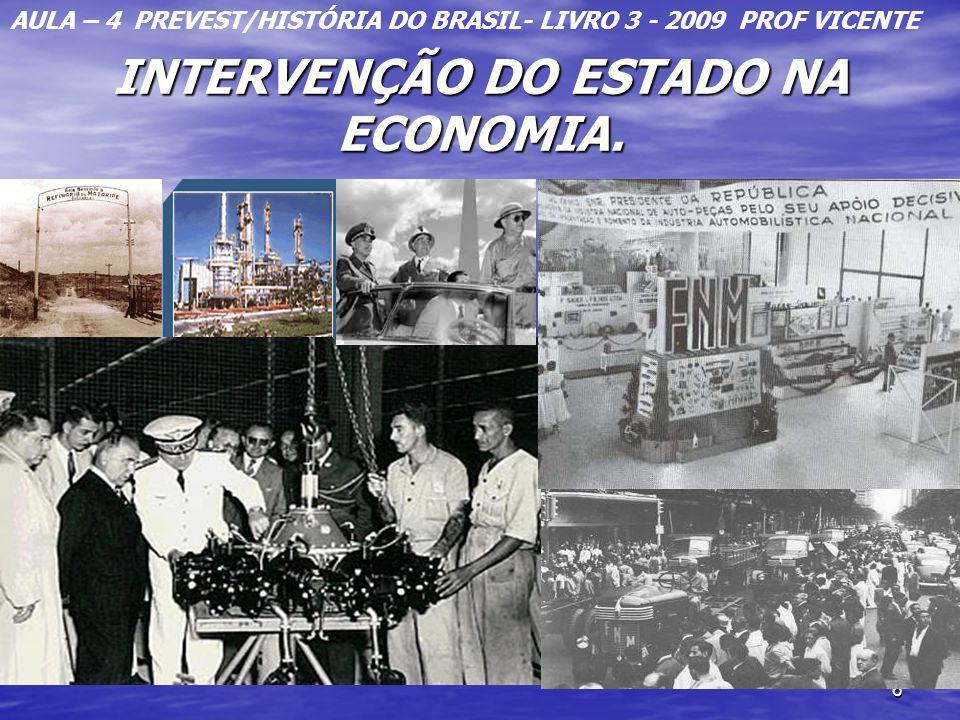 6 INTERVENÇÃO DO ESTADO NA ECONOMIA. AULA – 4 PREVEST/HISTÓRIA DO BRASIL- LIVRO 3 - 2009 PROF VICENTE