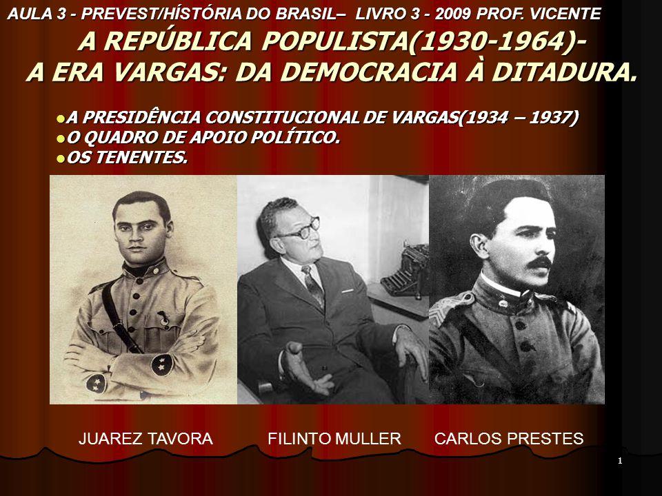 1 A REPÚBLICA POPULISTA(1930-1964)- A ERA VARGAS: DA DEMOCRACIA À DITADURA. A PRESIDÊNCIA CONSTITUCIONAL DE VARGAS(1934 – 1937) A PRESIDÊNCIA CONSTITU