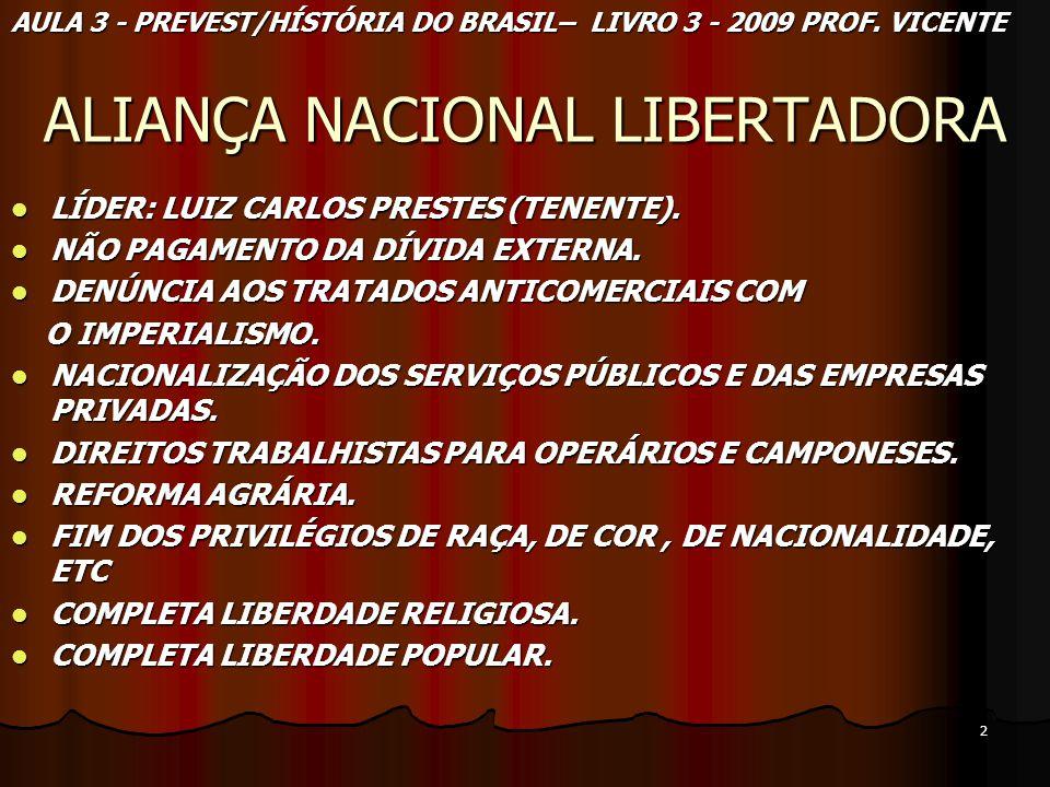 2 ALIANÇA NACIONAL LIBERTADORA LÍDER: LUIZ CARLOS PRESTES (TENENTE). LÍDER: LUIZ CARLOS PRESTES (TENENTE). NÃO PAGAMENTO DA DÍVIDA EXTERNA. NÃO PAGAME