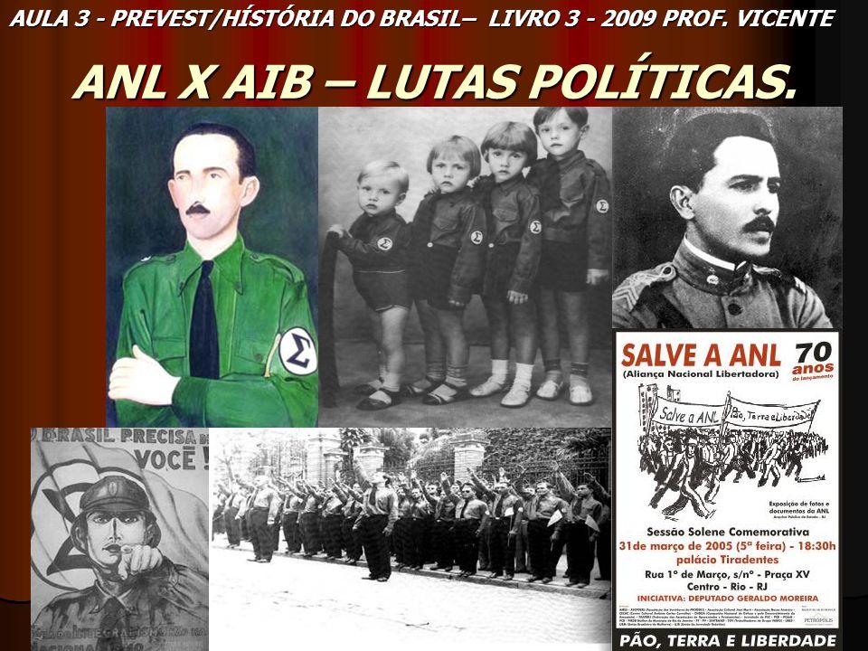 5 ANL X AIB – LUTAS POLÍTICAS. AULA 3 - PREVEST/HÍSTÓRIA DO BRASIL– LIVRO 3 - 2009 PROF. VICENTE