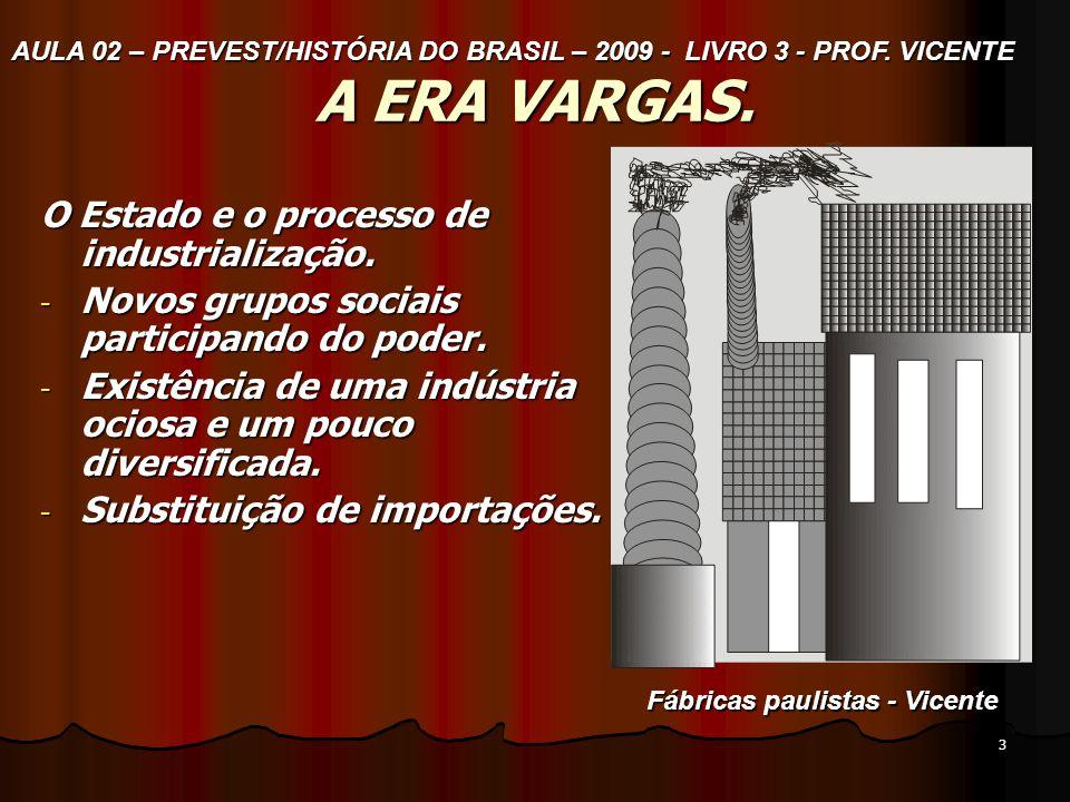 2 A República Populista (1930-1964) : a política econômica da Era Vargas.