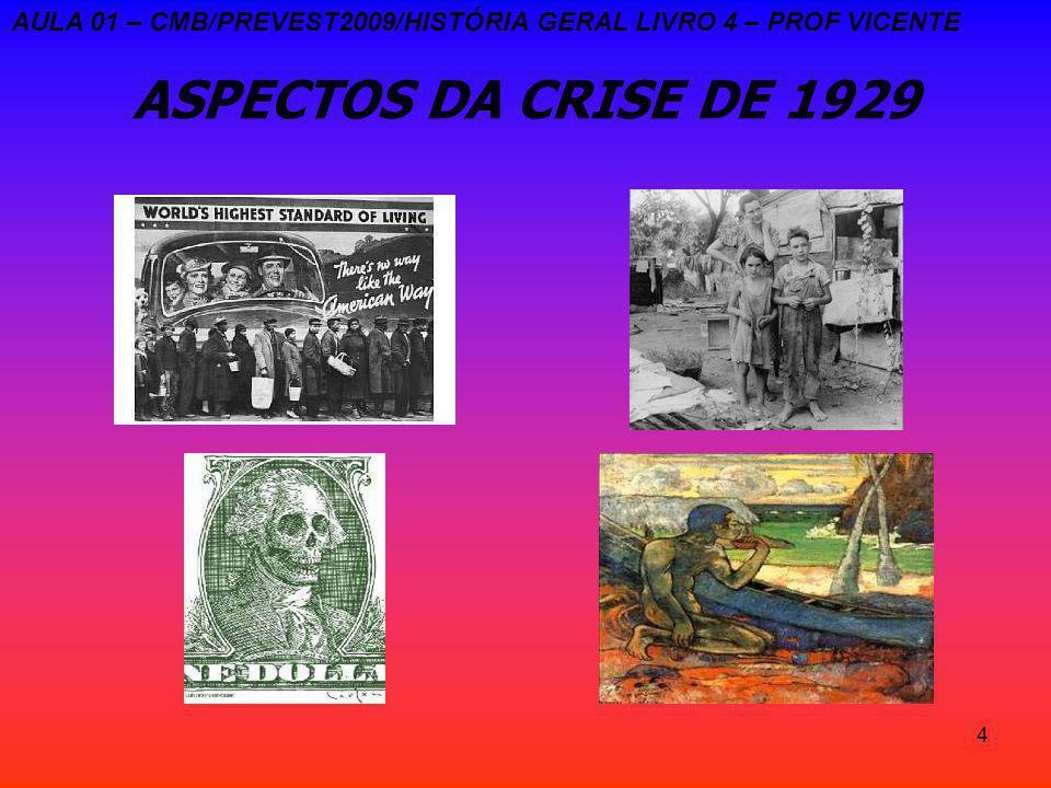 4 ASPECTOS DA CRISE DE 1929 AULA 01 – CMB/PREVEST2009/HISTÓRIA GERAL LIVRO 4 – PROF VICENTE