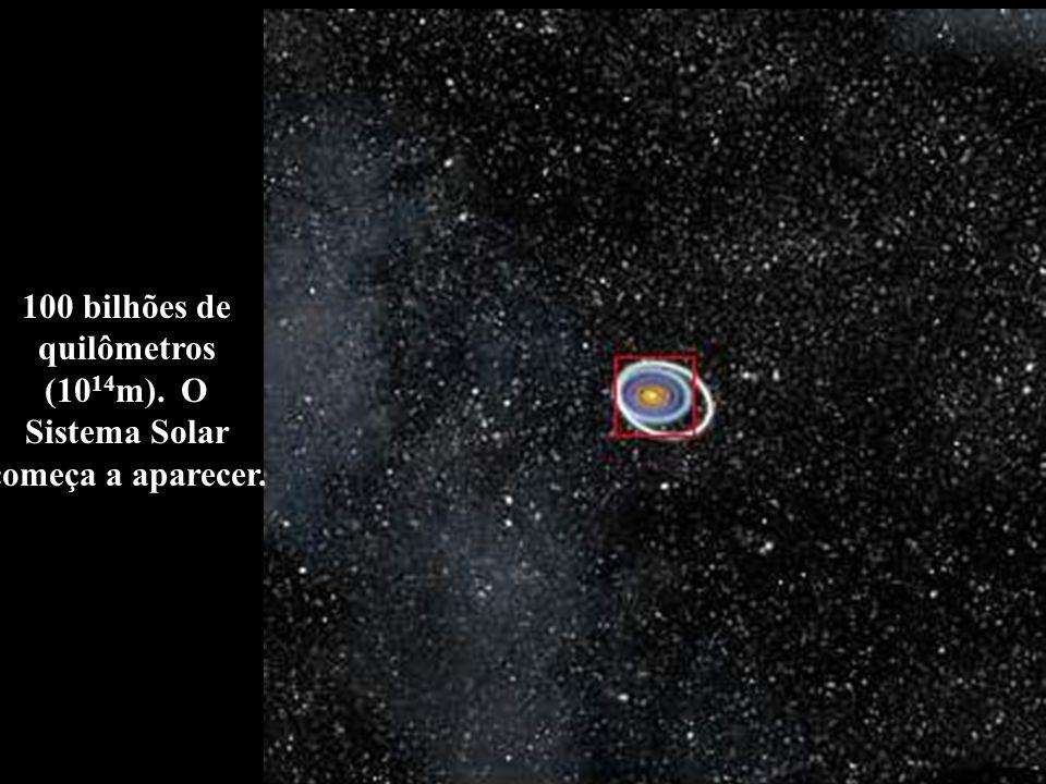 100 bilhões de quilômetros (10 14 m). O Sistema Solar começa a aparecer.