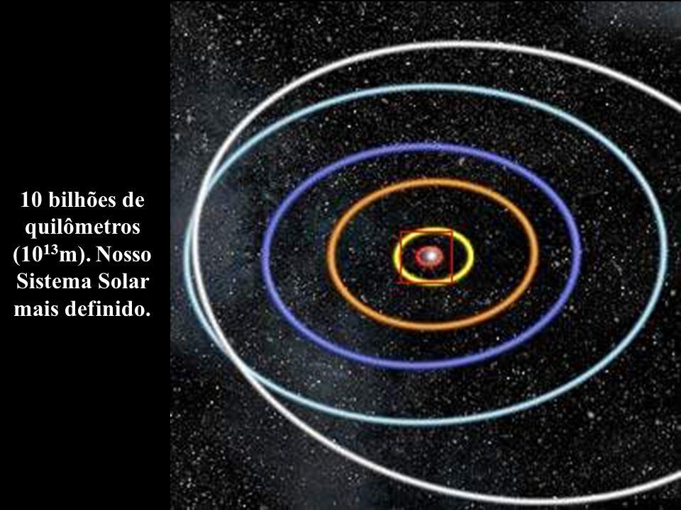 10 bilhões de quilômetros (10 13 m). Nosso Sistema Solar mais definido.