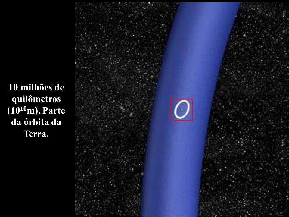 10 milhões de quilômetros (10 10 m). Parte da órbita da Terra.