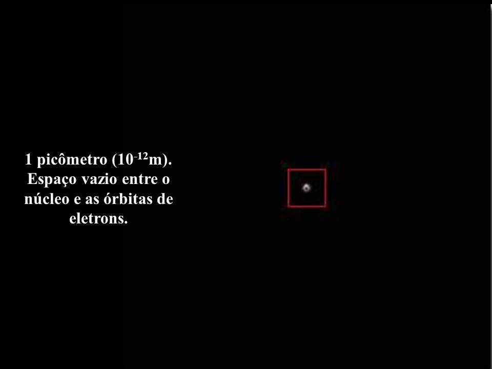 1 picômetro (10 -12 m). Espaço vazio entre o núcleo e as órbitas de eletrons.
