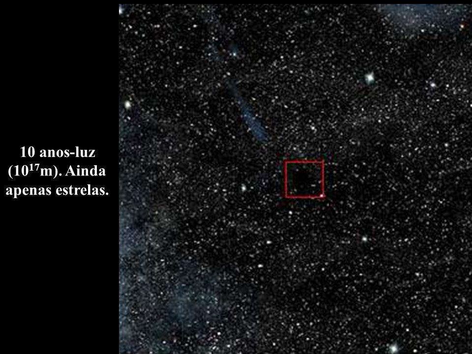 10 anos-luz (10 17 m). Ainda apenas estrelas.