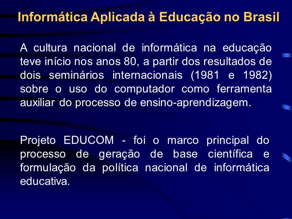 1971 - Brasil iniciou a busca de um caminho para informatizar a educação, discutindo pela primeira vez o uso de computadores no ensino de Física. 1973