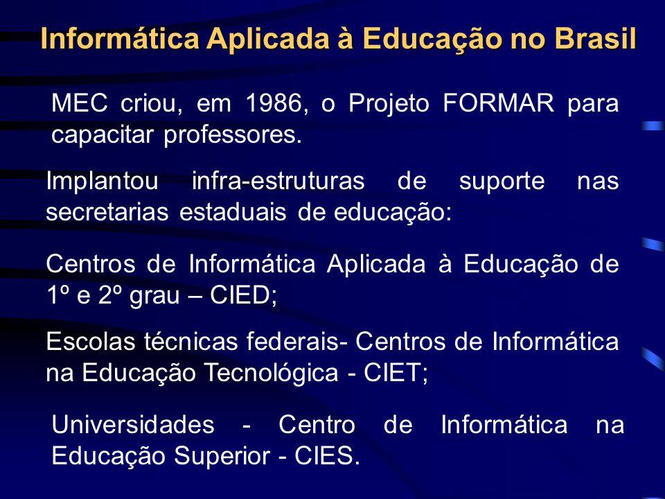 A cultura nacional de informática na educação teve início nos anos 80, a partir dos resultados de dois seminários internacionais (1981 e 1982) sobre o