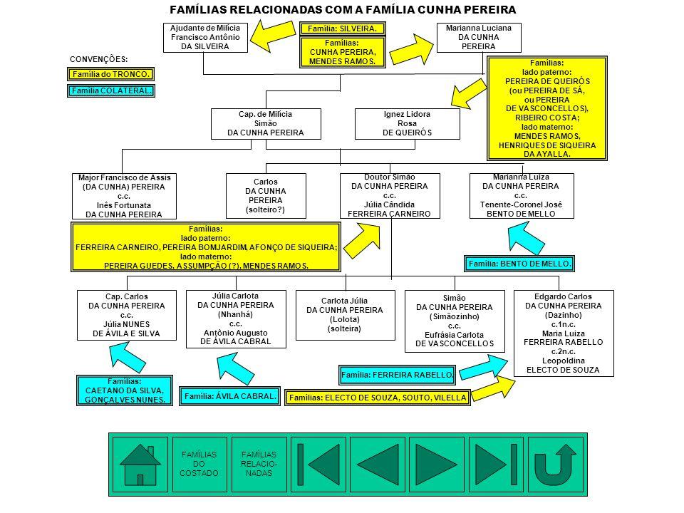 DETALHES DO COSTADO - PARTE 5 - BISAVÓS E TRISAVÓS ASCENDENTES DE JOAQUINA CÂNDIDA DA CONCEIÇÃO (PEREIRA GUEDES) probando: pais: avós:bisavós:trisavós