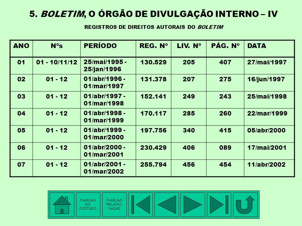 5. BOLETIM, O ÓRGÃO DE DIVULGAÇÃO INTERNO – III LOCAIS ONDE ENCONTRAR COLEÇÃO COMPLETA DO BOLETIM CIDADEBIBLIOTECAENDEREÇOTELEFONE Rio de Janeiro, RJB