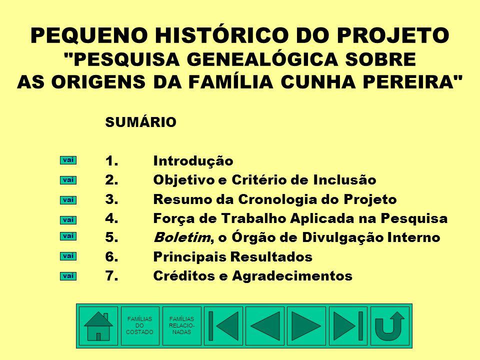 FAMÍLIAS RELACIONADAS COM A FAMÍLIA CUNHA PEREIRA Família: SILVEIRA.