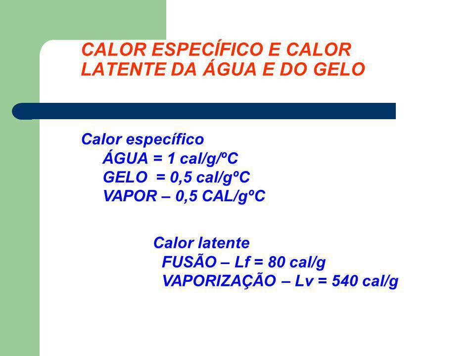 CALOR ESPECÍFICO E CALOR LATENTE DA ÁGUA E DO GELO Calor específico ÁGUA = 1 cal/g/ºC GELO = 0,5 cal/gºC VAPOR – 0,5 CAL/gºC Calor latente FUSÃO – Lf