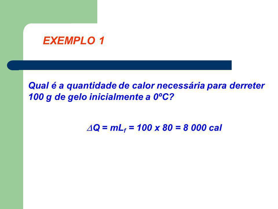 EXEMPLO 1 Qual é a quantidade de calor necessária para derreter 100 g de gelo inicialmente a 0ºC? Q = mL f = 100 x 80 = 8 000 cal