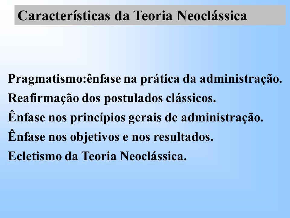 Pragmatismo:ênfase na prática da administração.Reafirmação dos postulados clássicos.