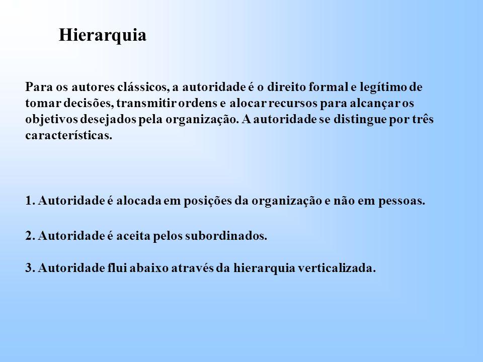 1.Autoridade é alocada em posições da organização e não em pessoas.