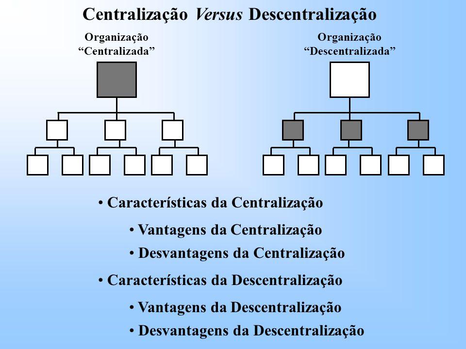 Centralização Versus Descentralização Características da Centralização Organização Centralizada Organização Descentralizada Vantagens da Centralização Desvantagens da Centralização Características da Descentralização Vantagens da Descentralização Desvantagens da Descentralização