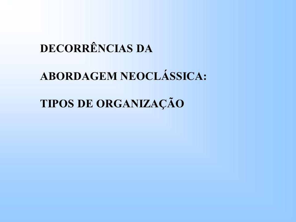 DECORRÊNCIAS DA ABORDAGEM NEOCLÁSSICA: TIPOS DE ORGANIZAÇÃO