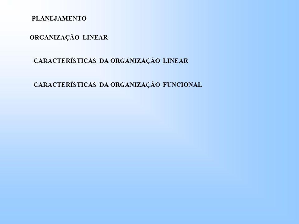 ORGANIZAÇÃO LINEAR PLANEJAMENTO CARACTERÍSTICAS DA ORGANIZAÇÃO LINEAR CARACTERÍSTICAS DA ORGANIZAÇÃO FUNCIONAL