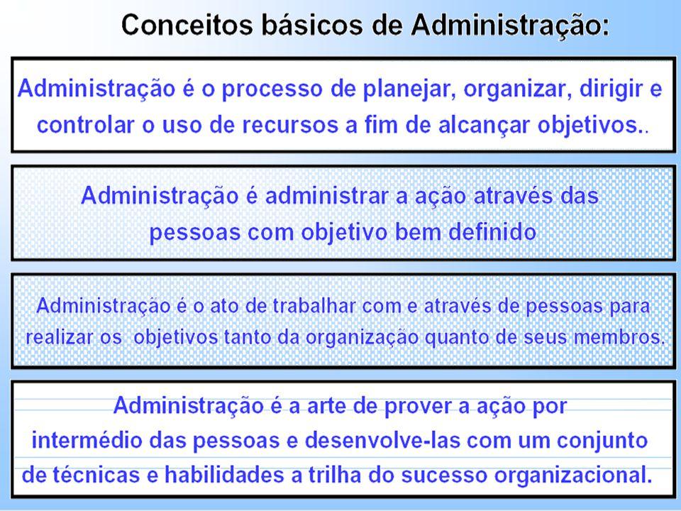 Planejamento Organização Controle Direção O PROCESSO ADMINISTRATIVO: A INTERAÇÃO DINÂMICA DAS FUNÇÕES ADMINISTRATIVAS