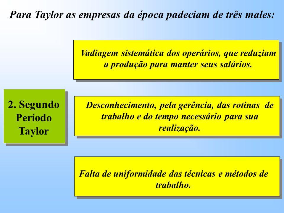 2. Segundo Período Taylor Vadiagem sistemática dos operários, que reduziam a produção para manter seus salários. Desconhecimento, pela gerência, das r