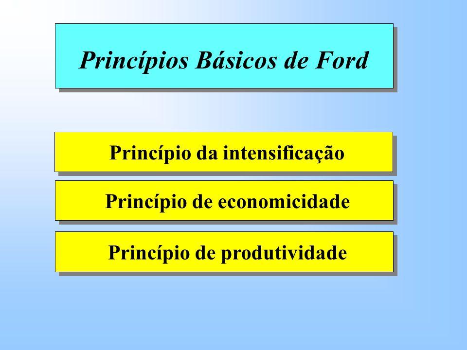 Princípio da intensificação Princípios Básicos de Ford Princípio de economicidade Princípio de produtividade