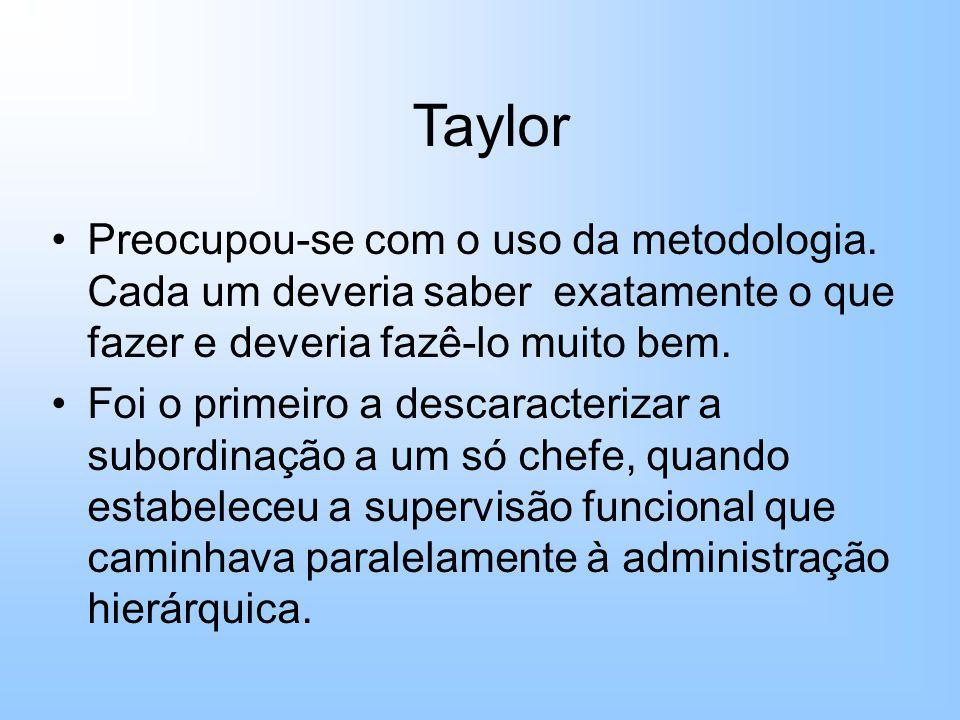 Taylor Preocupou-se com o uso da metodologia.