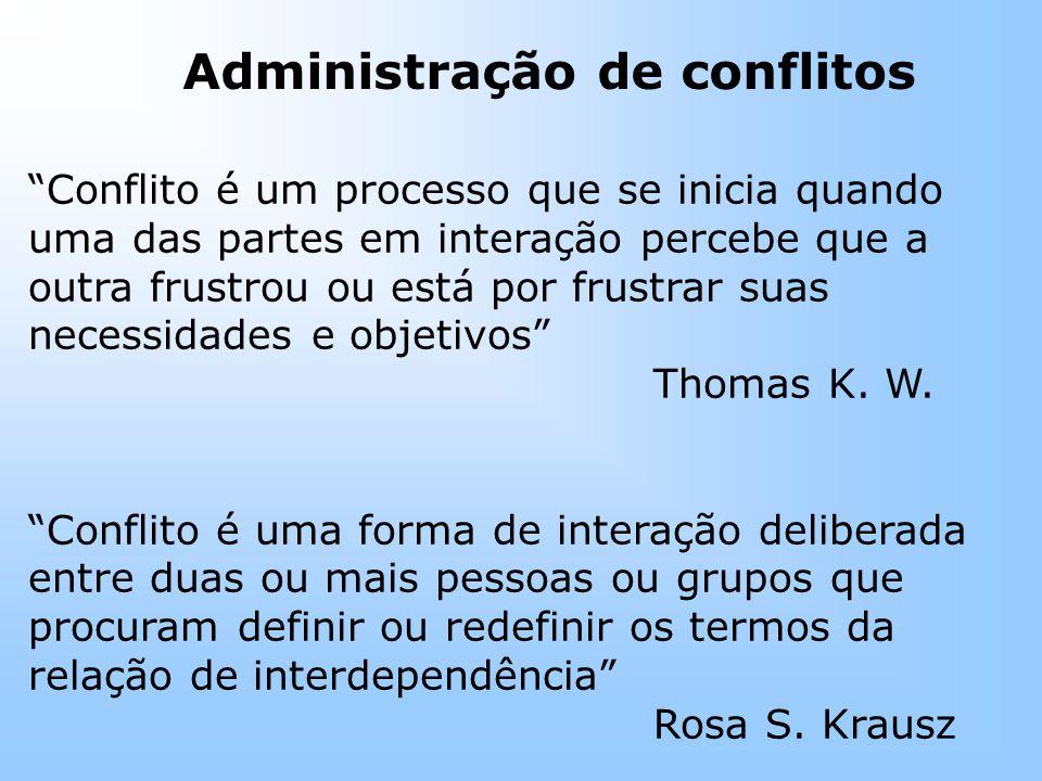 Administração de conflitos Conflito é um processo que se inicia quando uma das partes em interação percebe que a outra frustrou ou está por frustrar suas necessidades e objetivos Thomas K.
