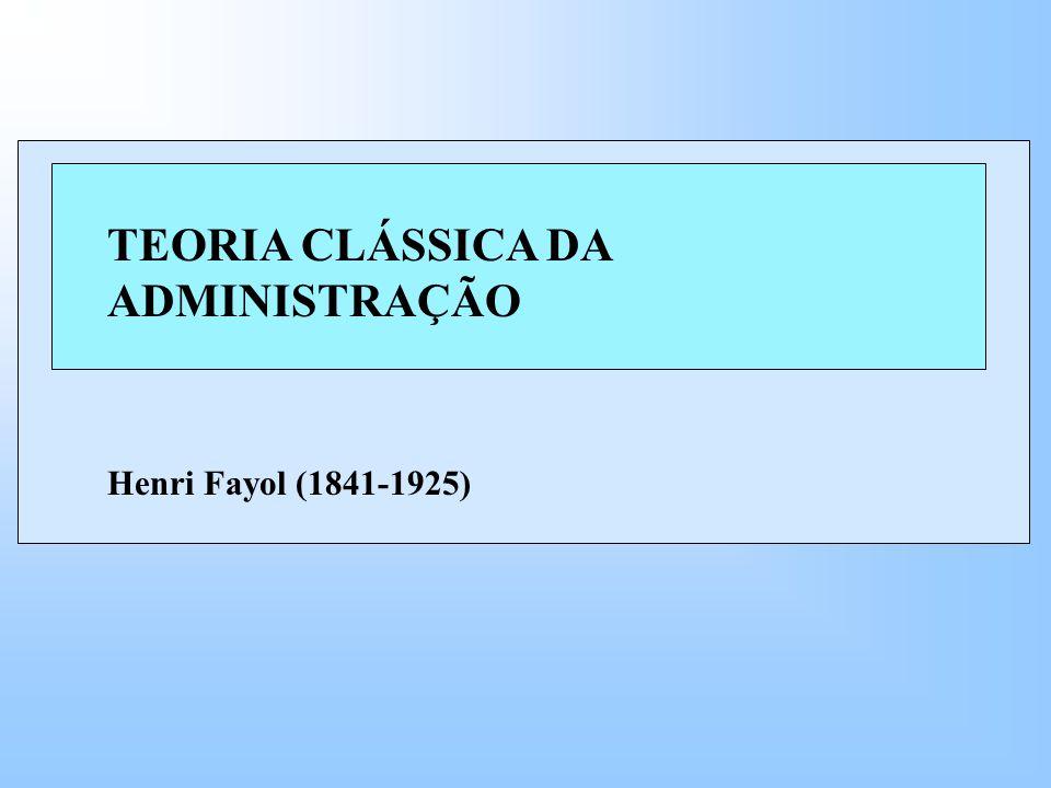 TEORIA CLÁSSICA DA ADMINISTRAÇÃO Henri Fayol (1841-1925)