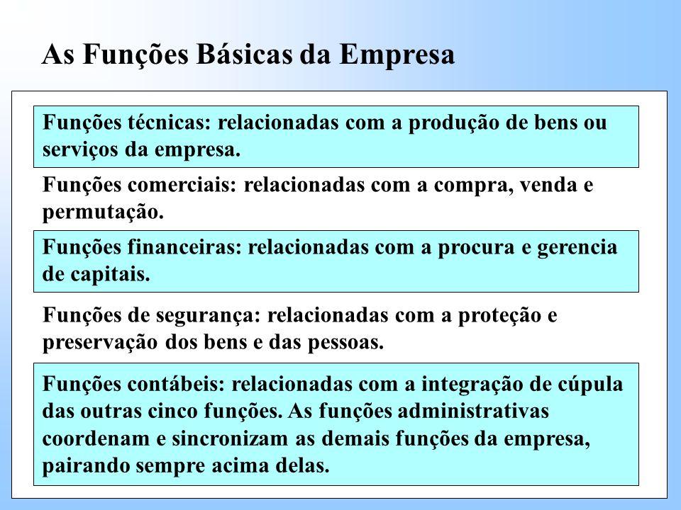 Funções técnicas: relacionadas com a produção de bens ou serviços da empresa.