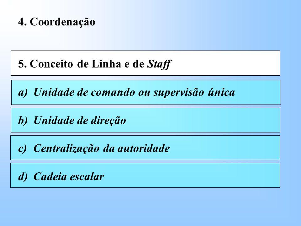 4.Coordenação 5.