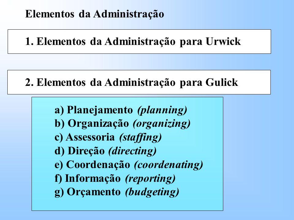 Elementos da Administração 1.Elementos da Administração para Urwick 2.