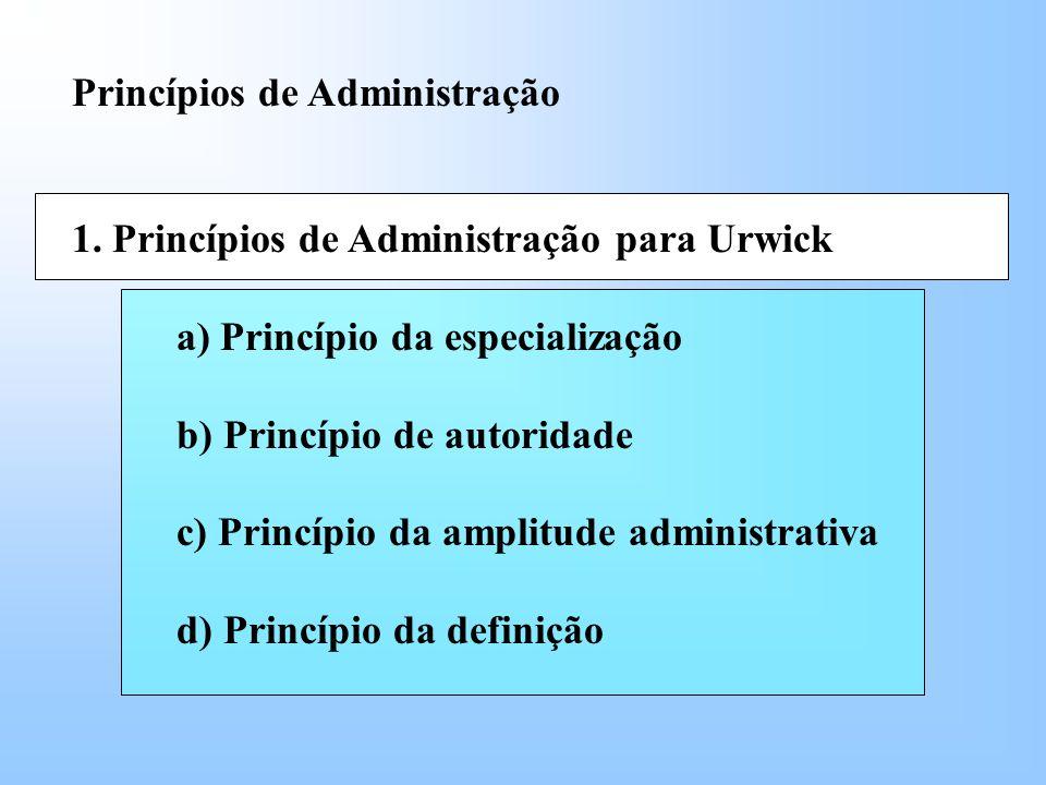Princípios de Administração 1.